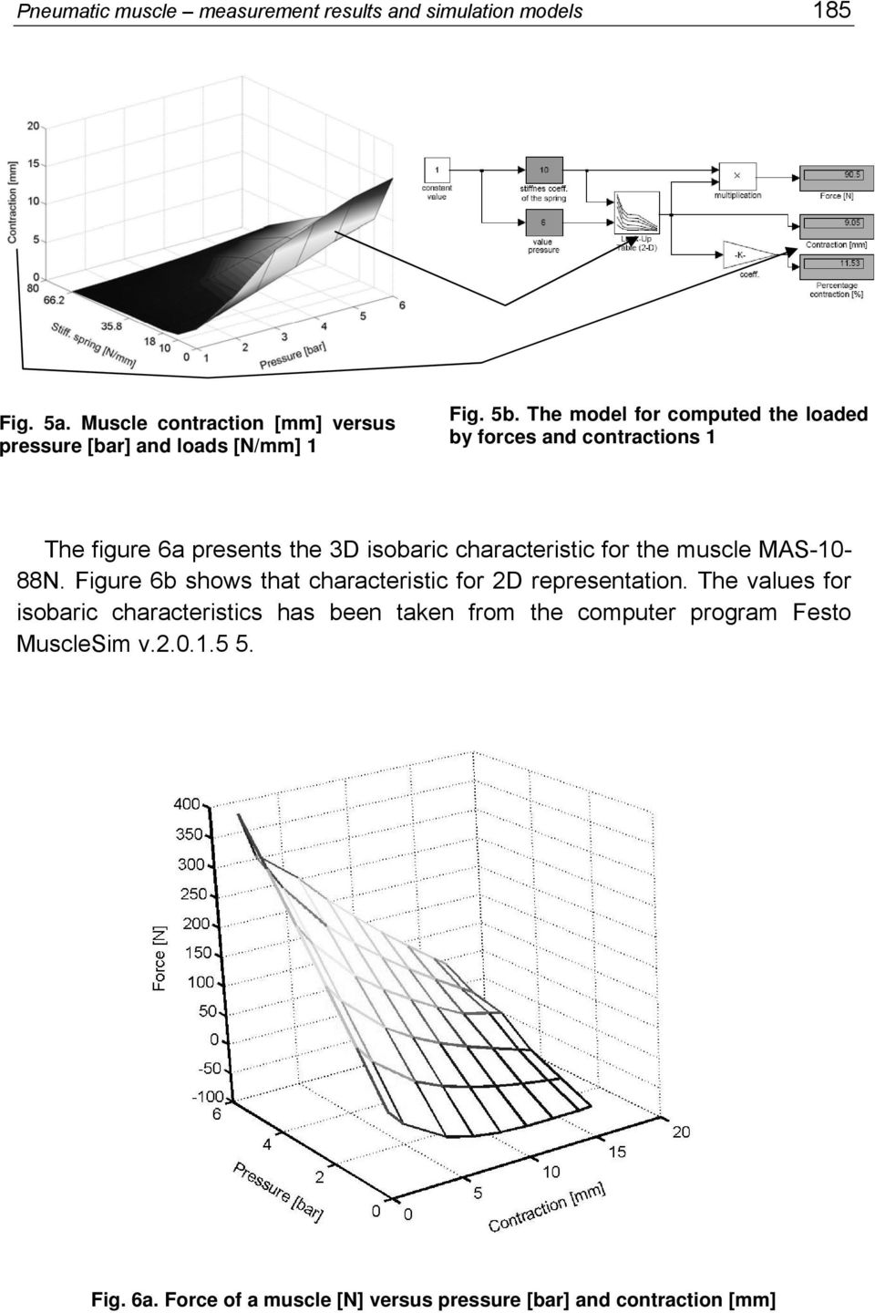 The model for computed the loaded by forces and contractions 1 The figure 6a presents the 3D isobaric characteristic for the muscle
