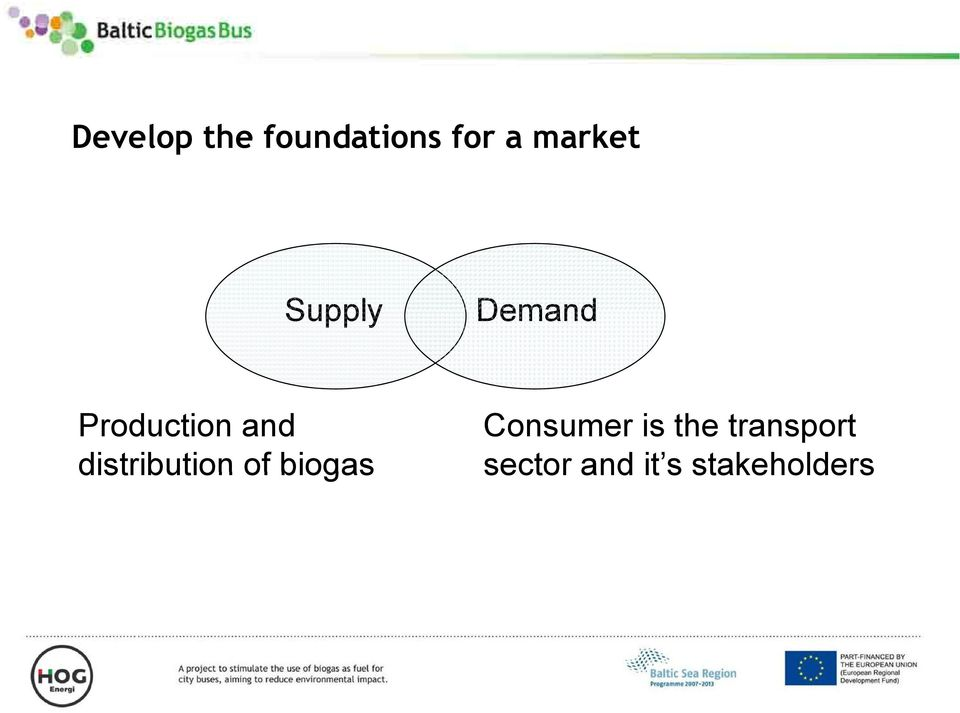 of biogas Consumer is the transport sector