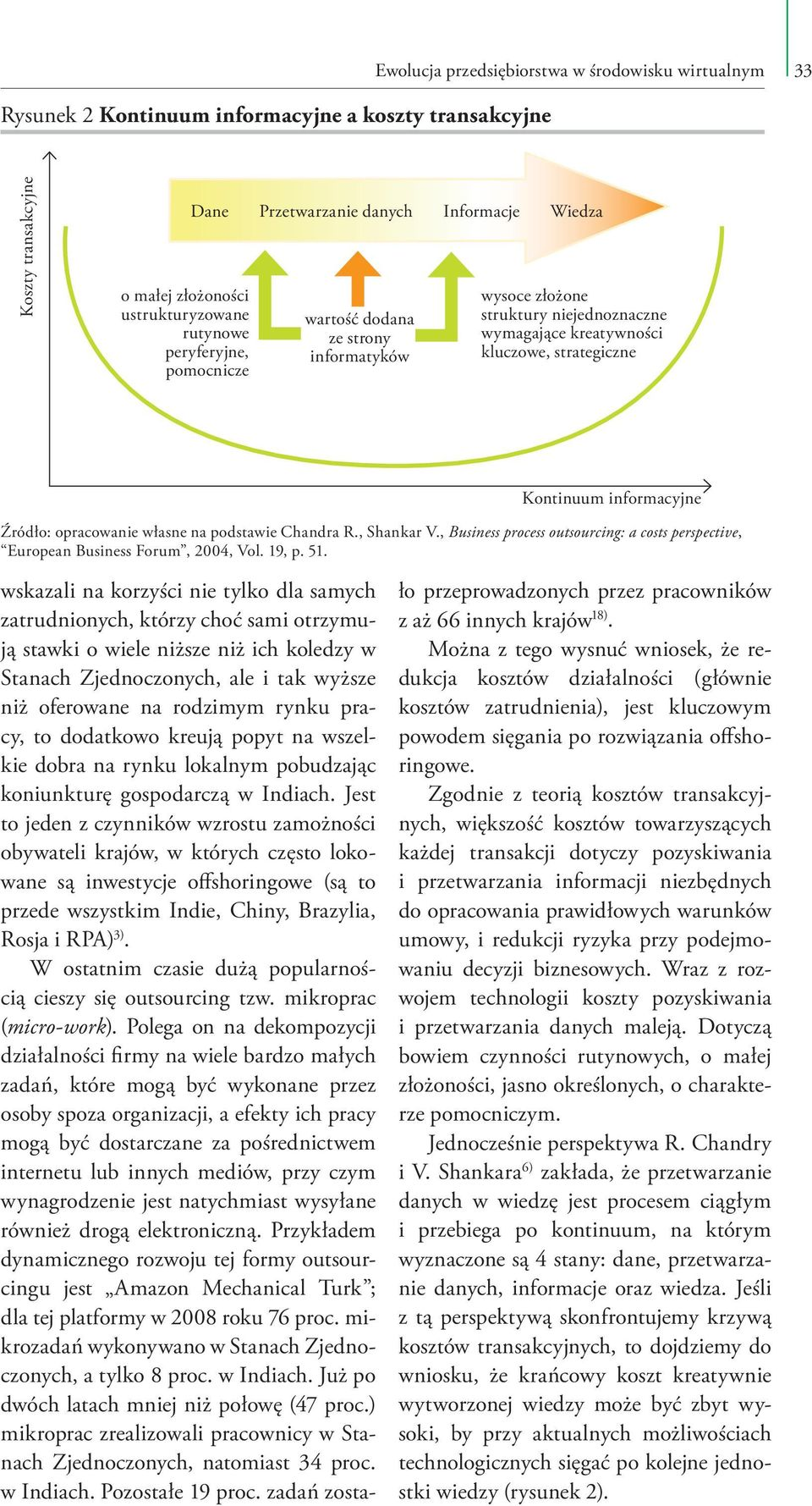 Źródło: opracowanie własne na podstawie Chandra R., Shankar V., Business process outsourcing: a costs perspective, European Business Forum, 2004, Vol. 19, p. 51.