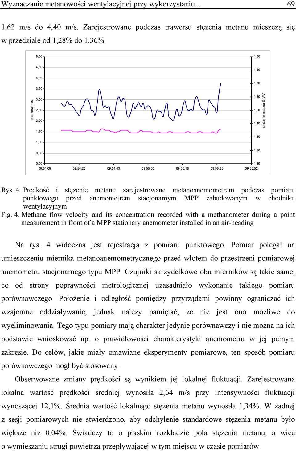 Rys. 4. Prędkość i stężenie metanu zarejestrowane metanoanemometrem podczas pomiaru punktowego przed anemometrem stacjonarnym MPP zabudowanym w chodniku wentylacyjnym Fig. 4. Methane flow velocity and its concentration recorded with a methanometer during a point measurement in front of a MPP stationary anemometer installed in an air-heading Na rys.