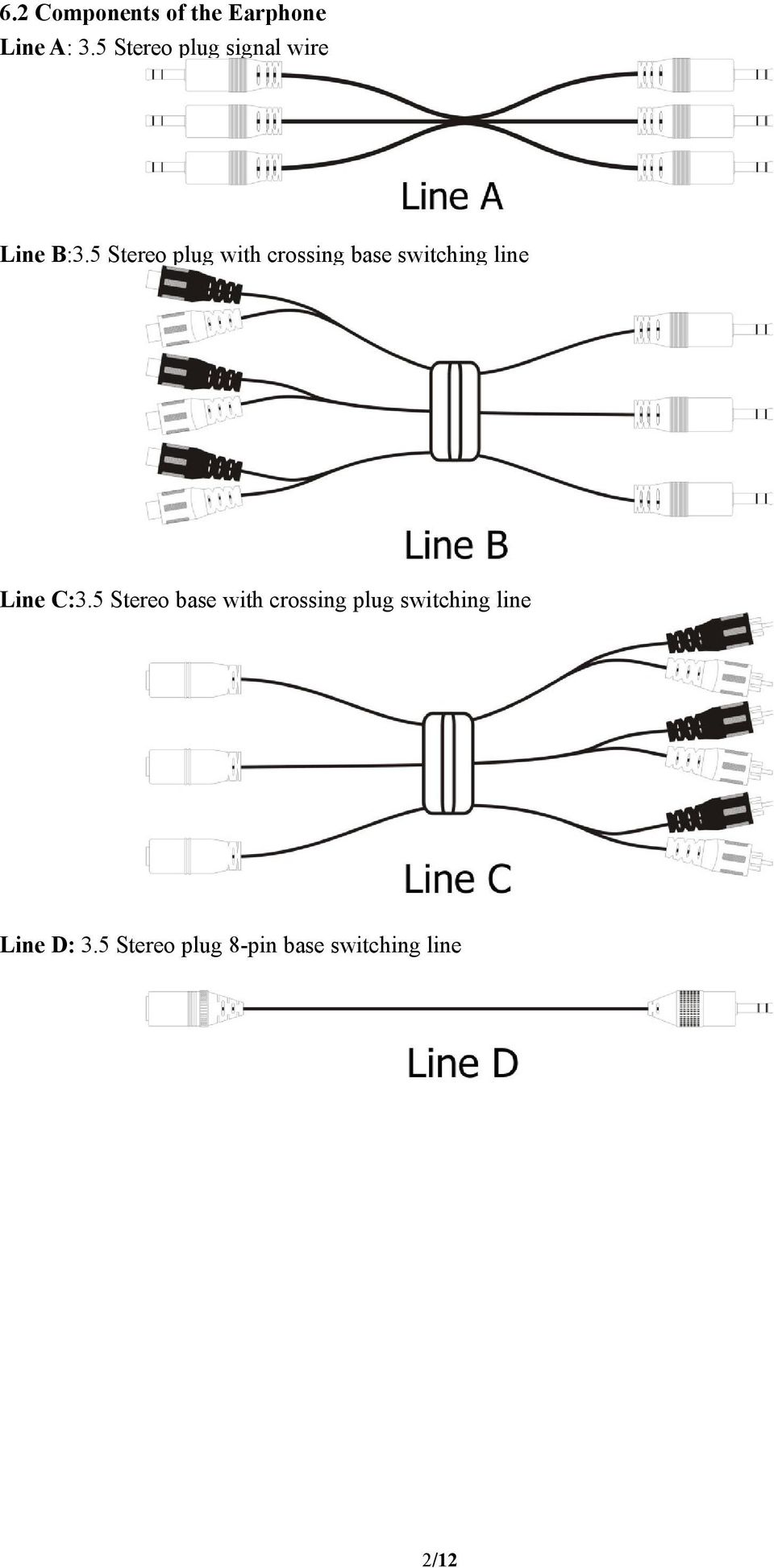 5 Stereo plug with crossing base switching line Line C:3.