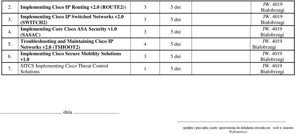 0 (SASAC) Troubleshooting and Maintaining Cisco IP Networks v2.