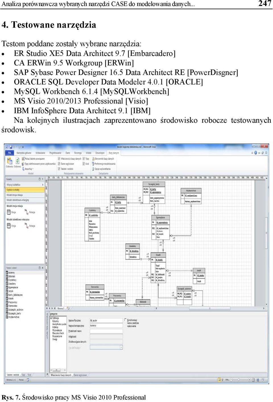 5 Workgroup [ERWin] SAP Sybase Power Designer 16.5 Data Architect RE [PowerDisgner] ORACLE SQL Developer Data Modeler 4.0.