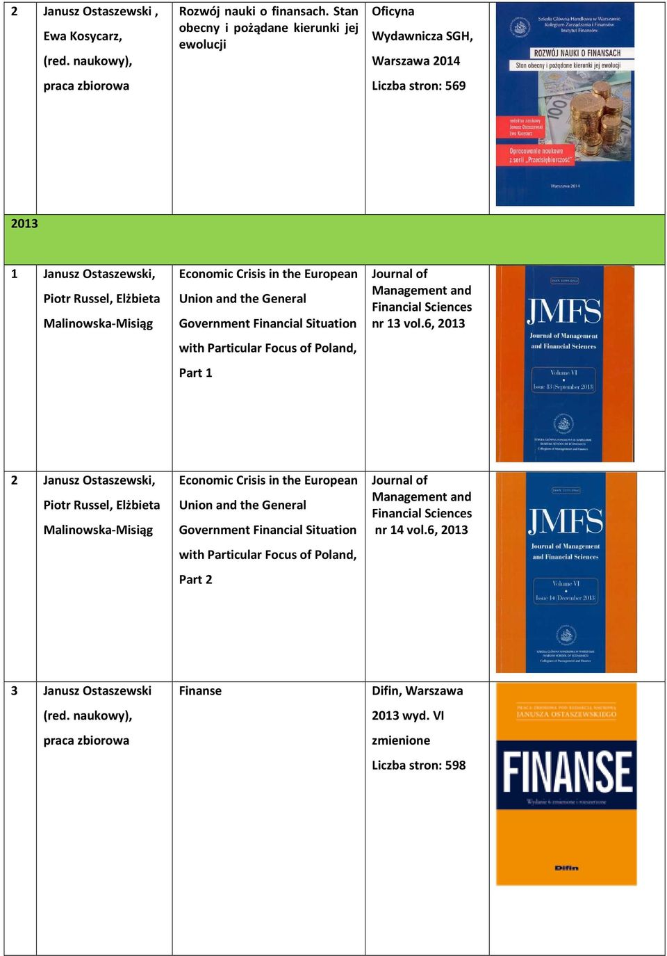 and the General Government Financial Situation with Particular Focus of Poland, Part 1 Journal of Management and Financial Sciences nr 13 vol.