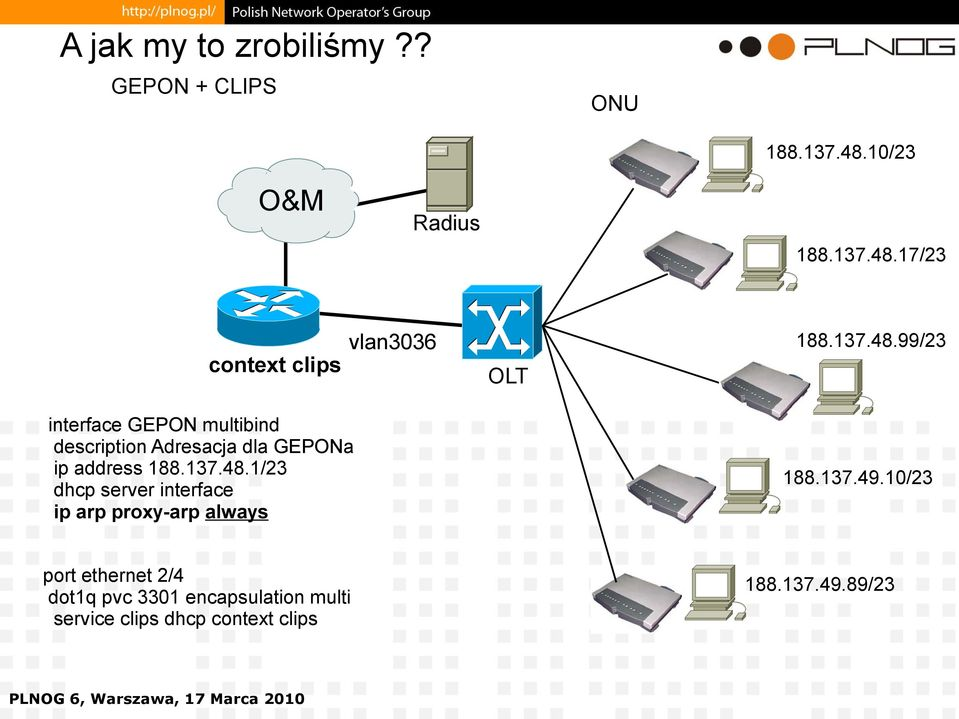 17/23 vlan3036 context clips interface GEPON multibind description Adresacja dla GEPONa ip