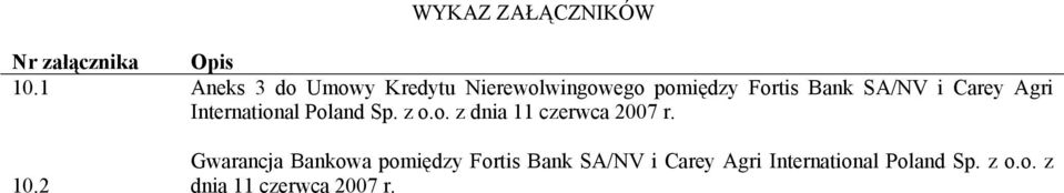 SA/NV i Carey Agri International Poland Sp. z o.o. z dnia 11 czerwca 2007 r.