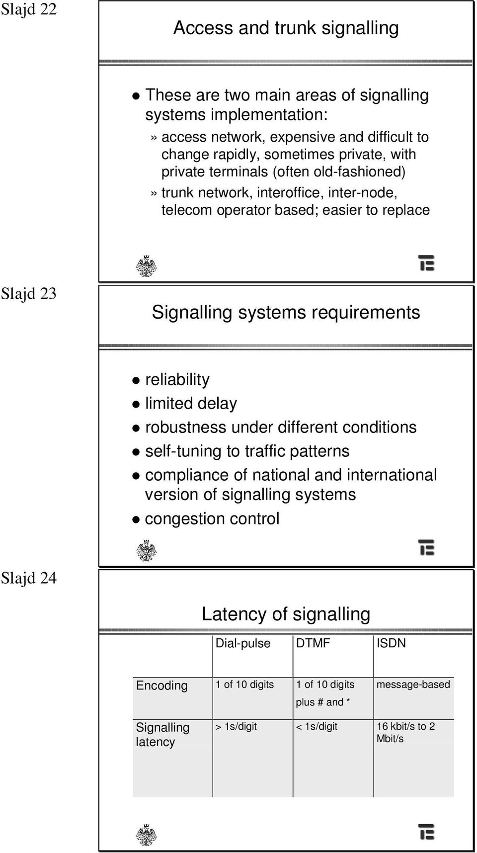 reliability limited delay robustness under different conditions self-tuning to traffic patterns compliance of national and international version of signalling systems congestion