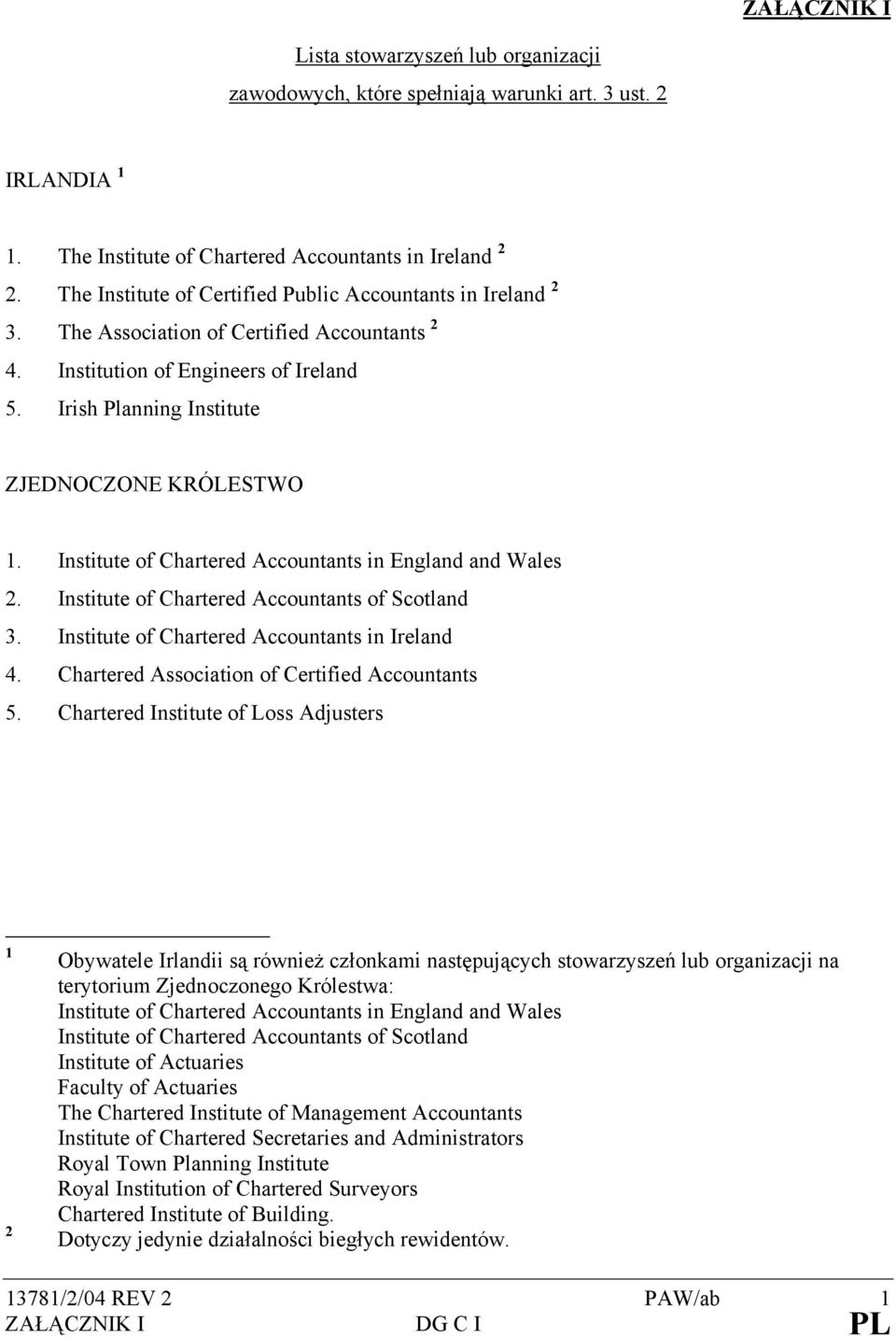 Institute of Chartered Accountants in England and Wales 2. Institute of Chartered Accountants of Scotland 3. Institute of Chartered Accountants in Ireland 4.