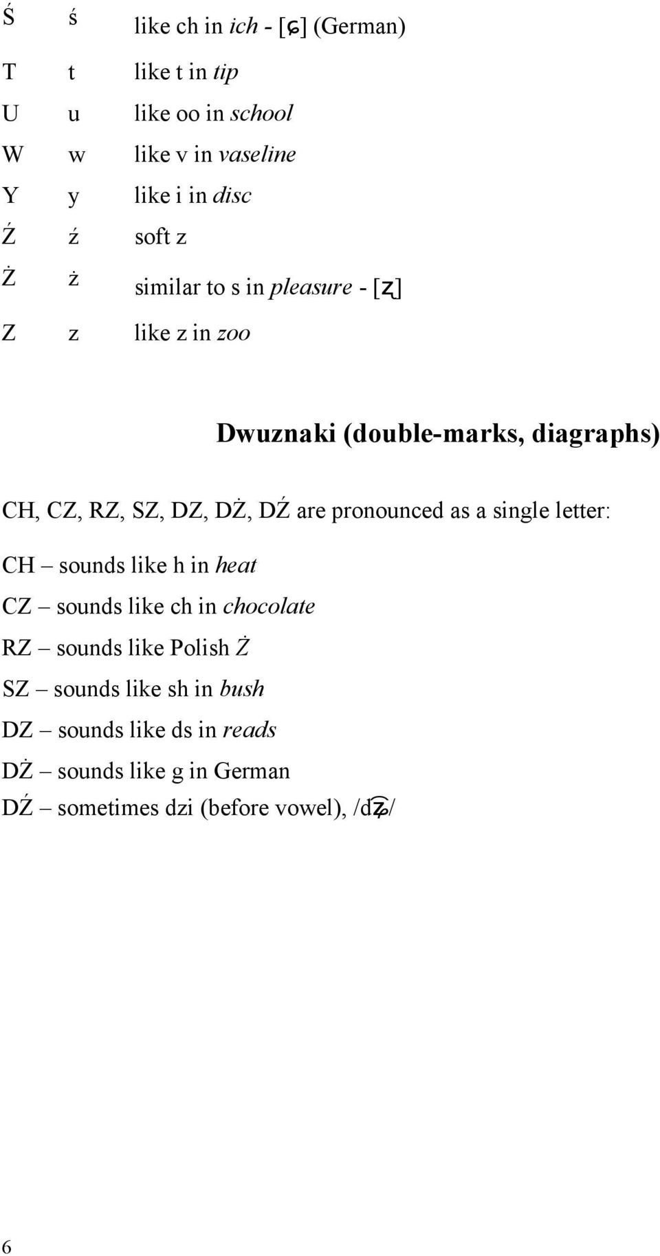DŹ are pronounced as a single letter: CH sounds like h in heat CZ sounds like ch in chocolate RZ sounds like Polish Ż