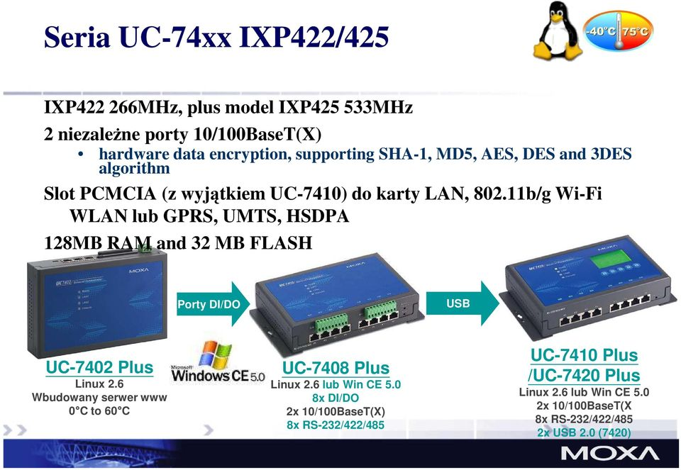 11b/g Wi-Fi WLAN lub GPRS, UMTS, HSDPA 128MB RAM and 32 MB FLASH Porty DI/DO USB UC-7402 Plus Linux 2.