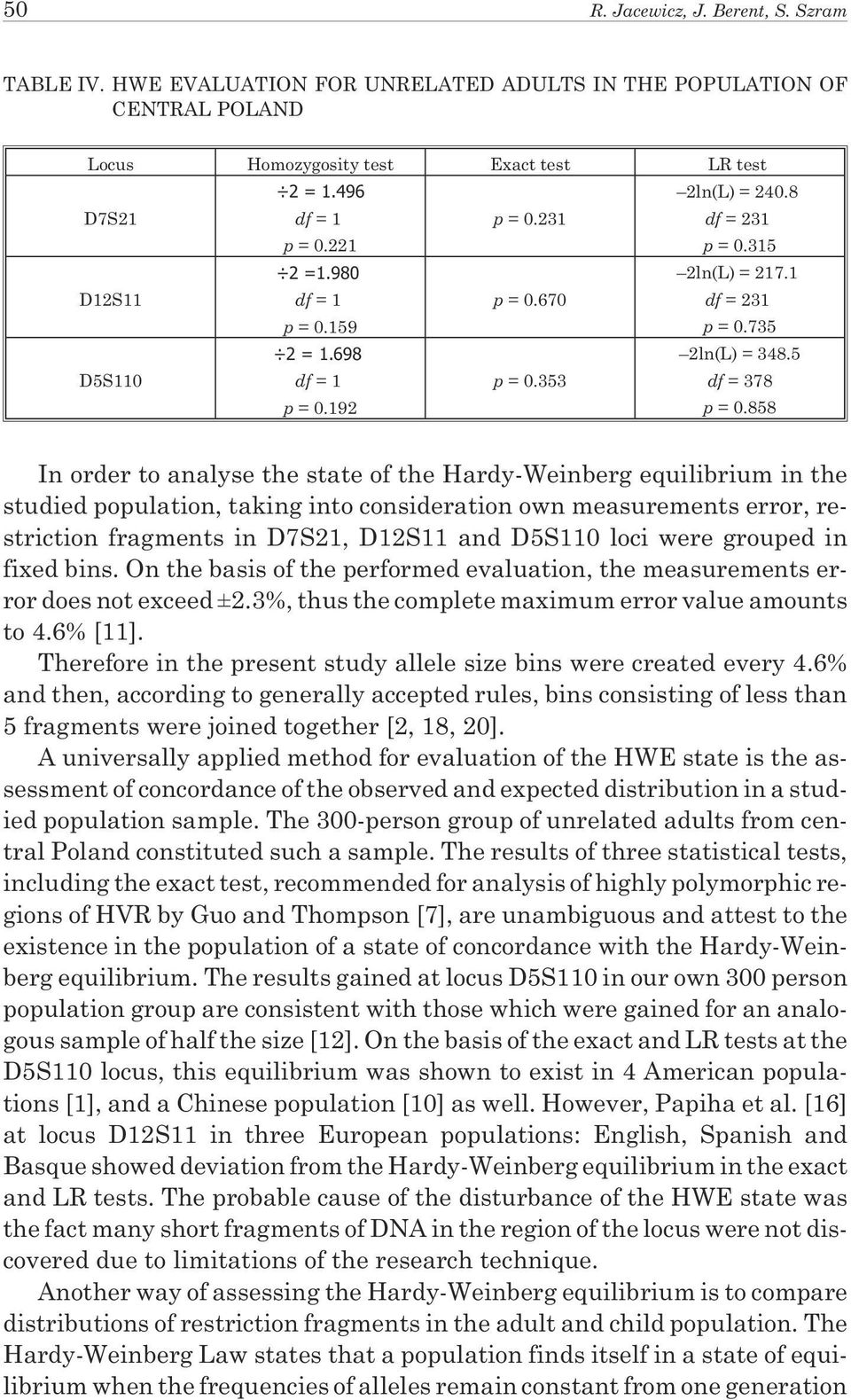 858 In order to analyse the state of the Hardy-Weinberg equilibrium in the studied population, taking into consideration own measurements error, restriction fragments in D7S21, D12S11 and D5S110 loci