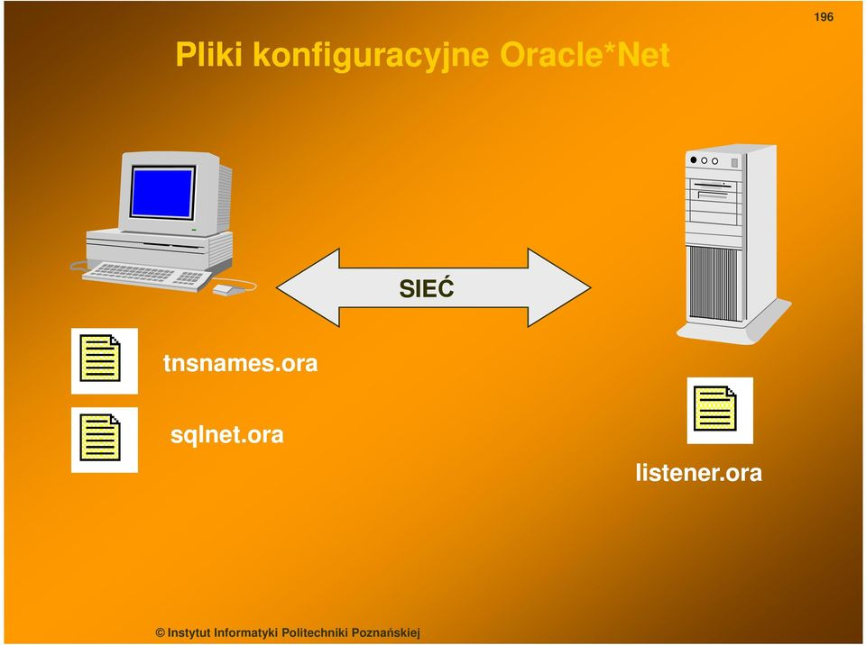 Oracle*Net 196 SIEĆ