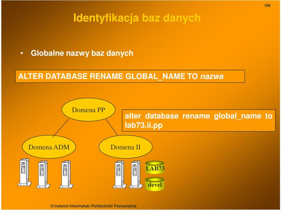 nazwa Domena PP alter database rename