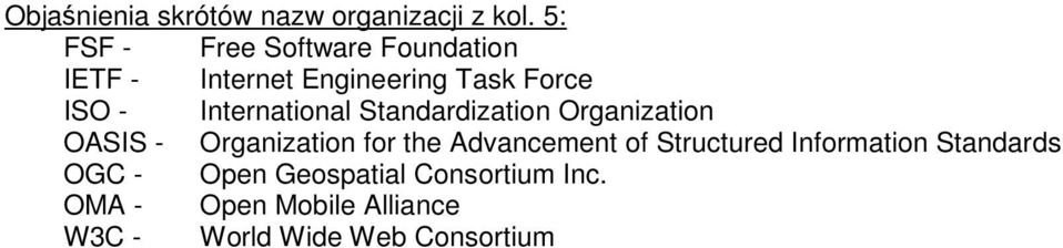 International Standardization Organization OASIS - Organization for the Advancement