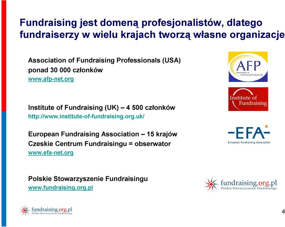 org Institute of Fundraising (UK) 4 500 członków http://www.institute-of-fundraising.org.uk/ European Fundraising Association 15 krajów Czeskie Centrum Fundraisingu = obserwator www.