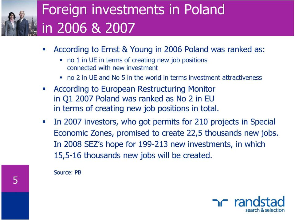 Poland was ranked as No 2 in EU in terms of creating new job positions in total.