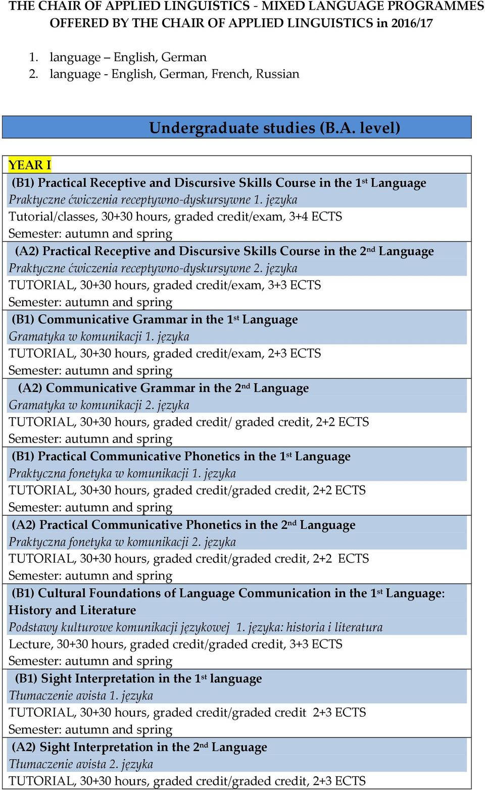 level) YEAR I (B1) Practical Receptive and Discursive Skills Course in the 1 st Language Tutorial/classes, 30+30 hours, graded credit/exam, 3+4 ECTS (A2) Practical Receptive and Discursive Skills