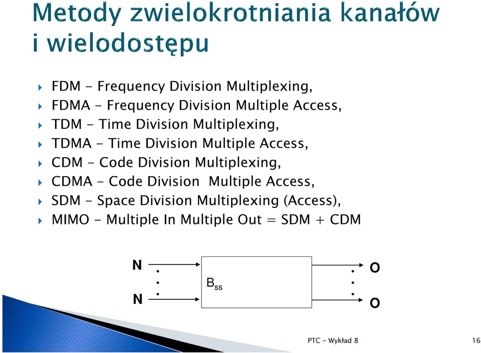 Division Multiplexing, CDMA - Code Division Multiple Access, SDM - Space Division