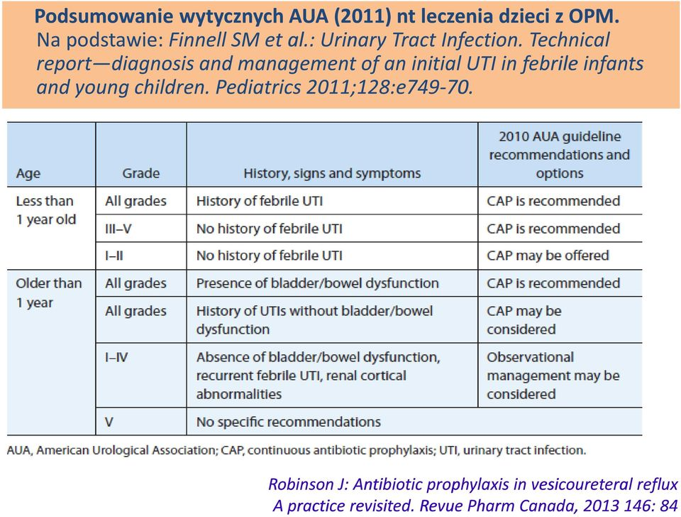 Technical report diagnosis and management of an initial UTI in febrile infants and young