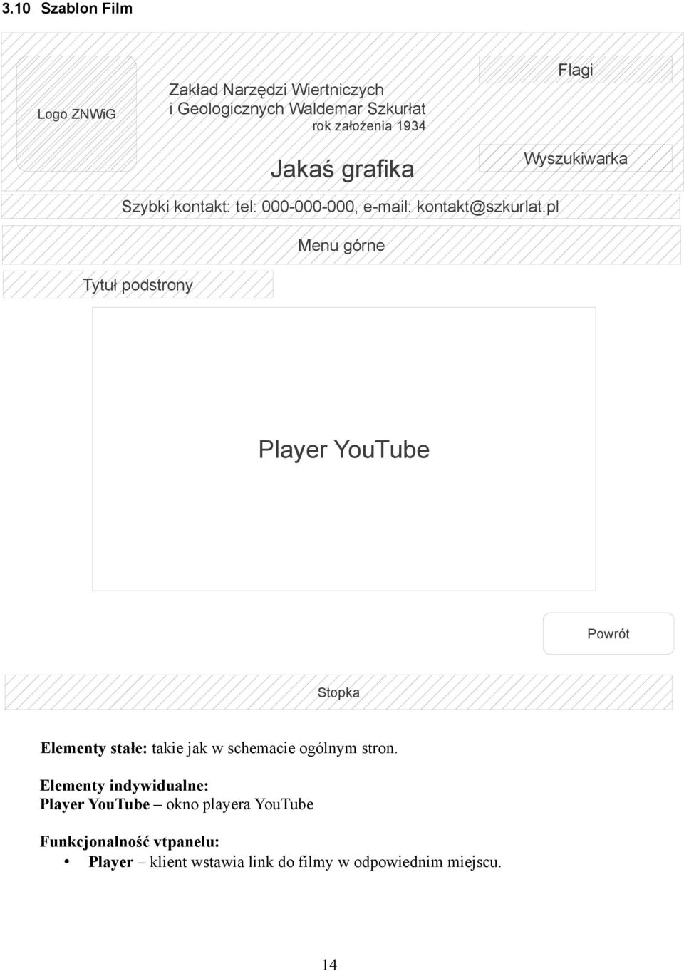 Player YouTube okno playera YouTube Funkcjonalność