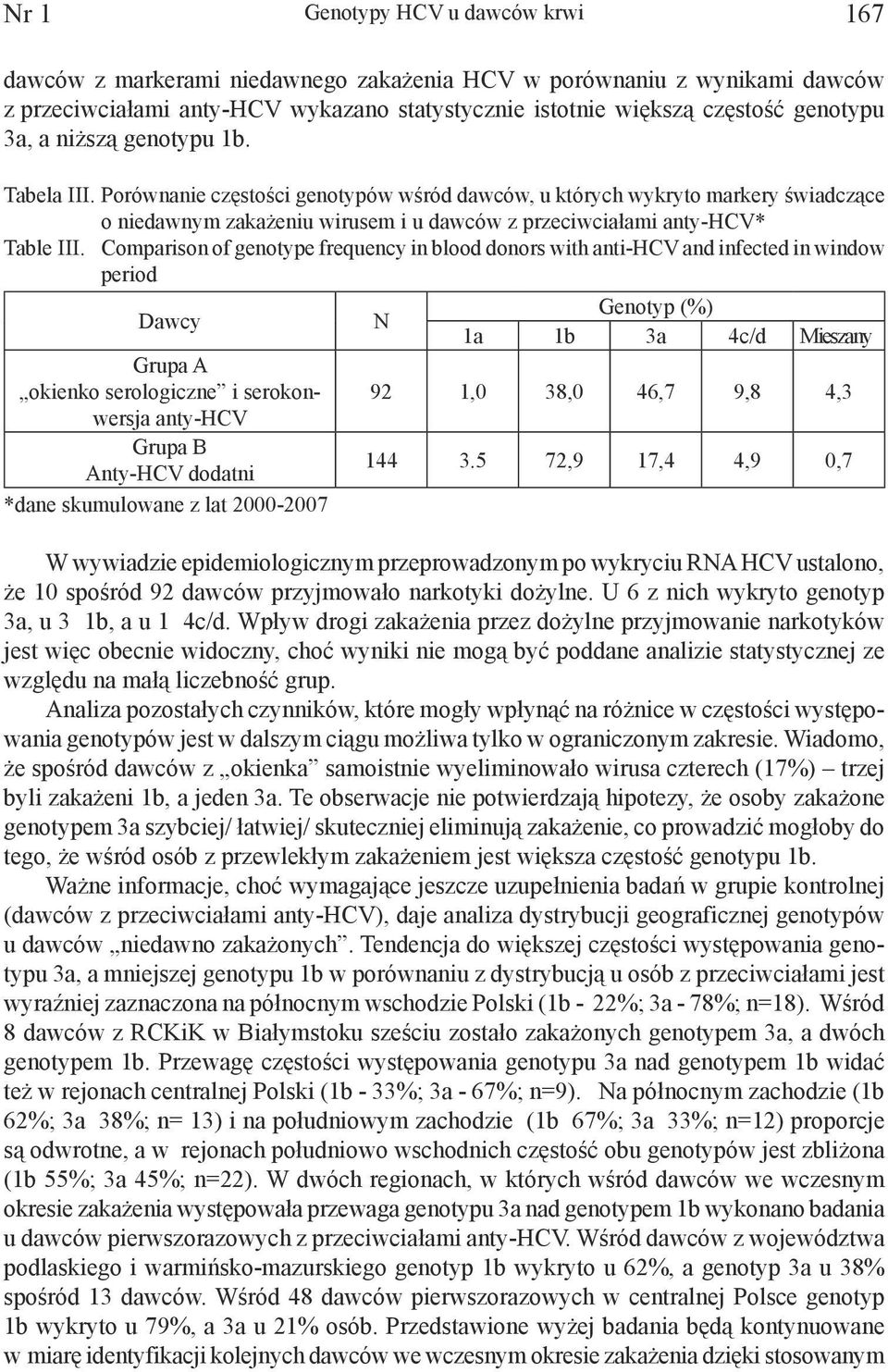 Comparison of genotype frequency in blood donors with anti-hcv and infected in window period Dawcy N Genotyp (%) 1a 1b 3a 4c/d Mieszany Grupa A okienko serologiczne i serokonwersja 92 1,0 38,0 46,7