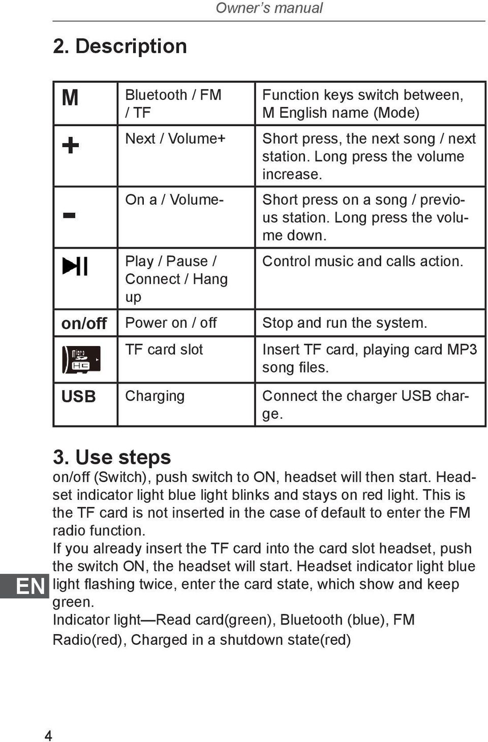 Long press the volume increase. Short press on a song / previous station. Long press the volume down. Control music and calls action. on/off Power on / off Stop and run the system.