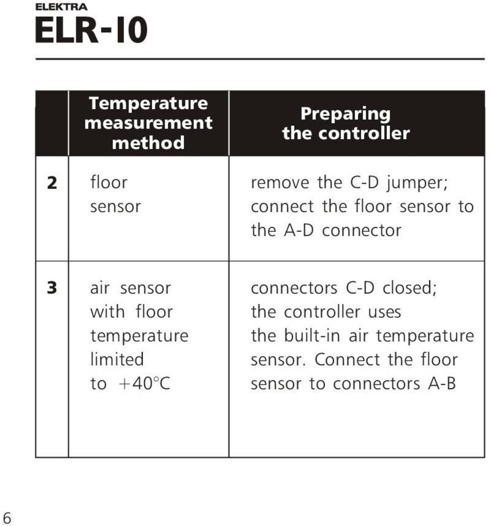 floor temperature limited to +40 C connectors C-D closed; the controller uses