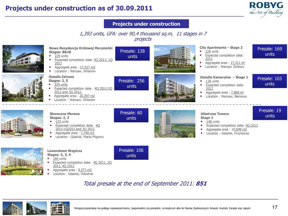 2, 5 335 Expected completion date : 4Q 2011/1Q 2012 and 3Q 2012, Aggregate area : 20,397 m2 Location : Warsaw, Wilanów Słoneczna Morena Stages: 2, 3 133 Expected completion date: 4Q 2011/1Q2012 and