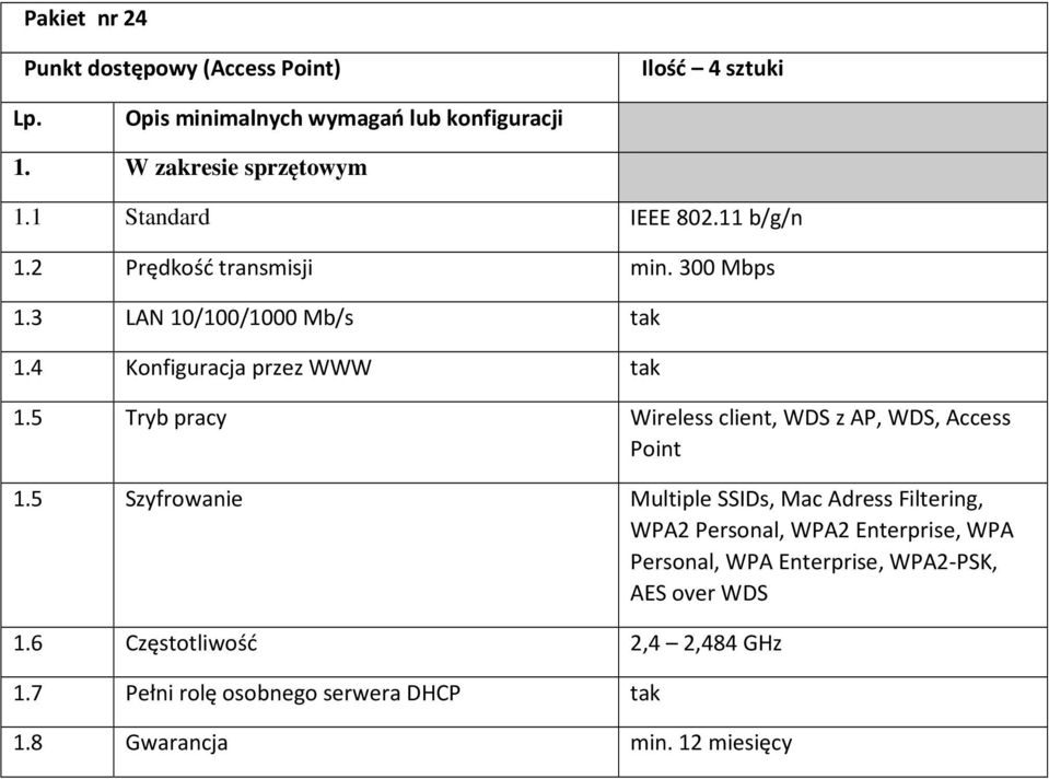 5 Tryb pracy Wireless client, WDS z AP, WDS, Access Point 1.
