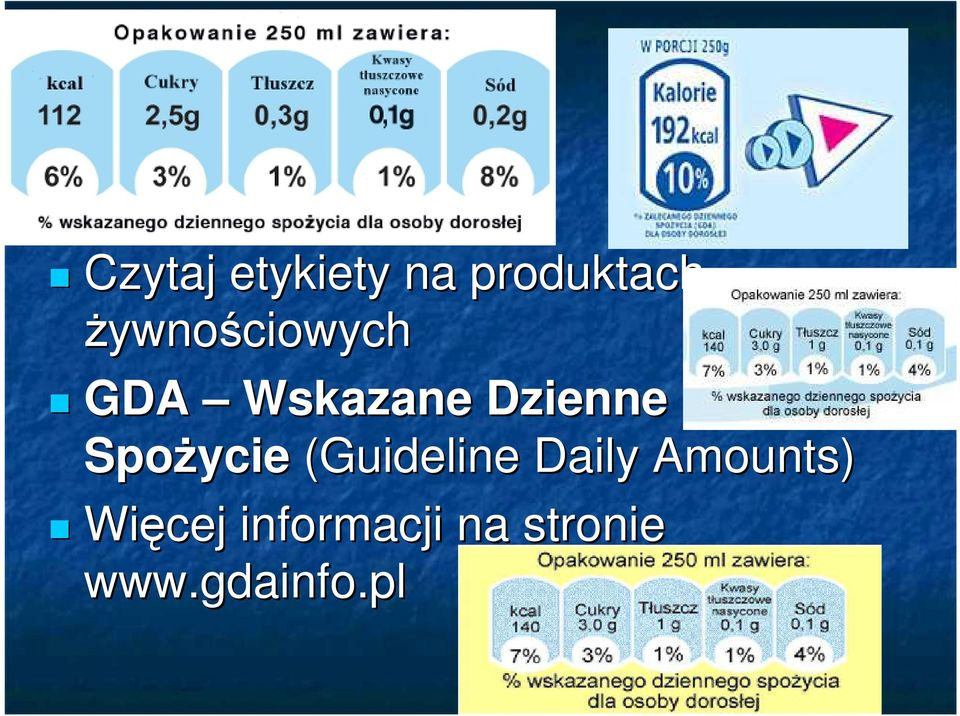Spożycie (Guideline Daily Amounts)