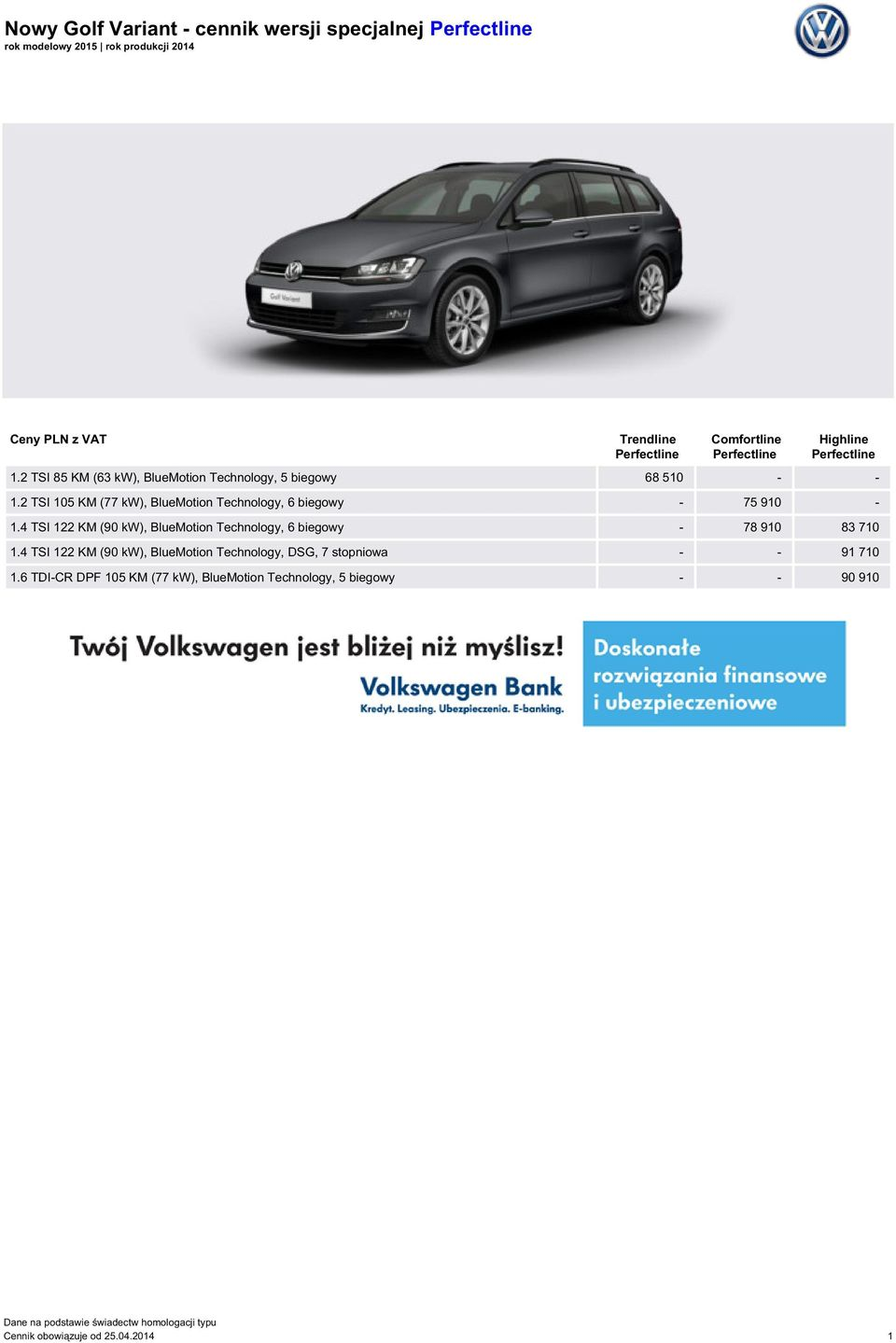 4 TSI 122 KM (90 kw), BlueMotion Technology, 6 biegowy - 78 910 83 710 1.