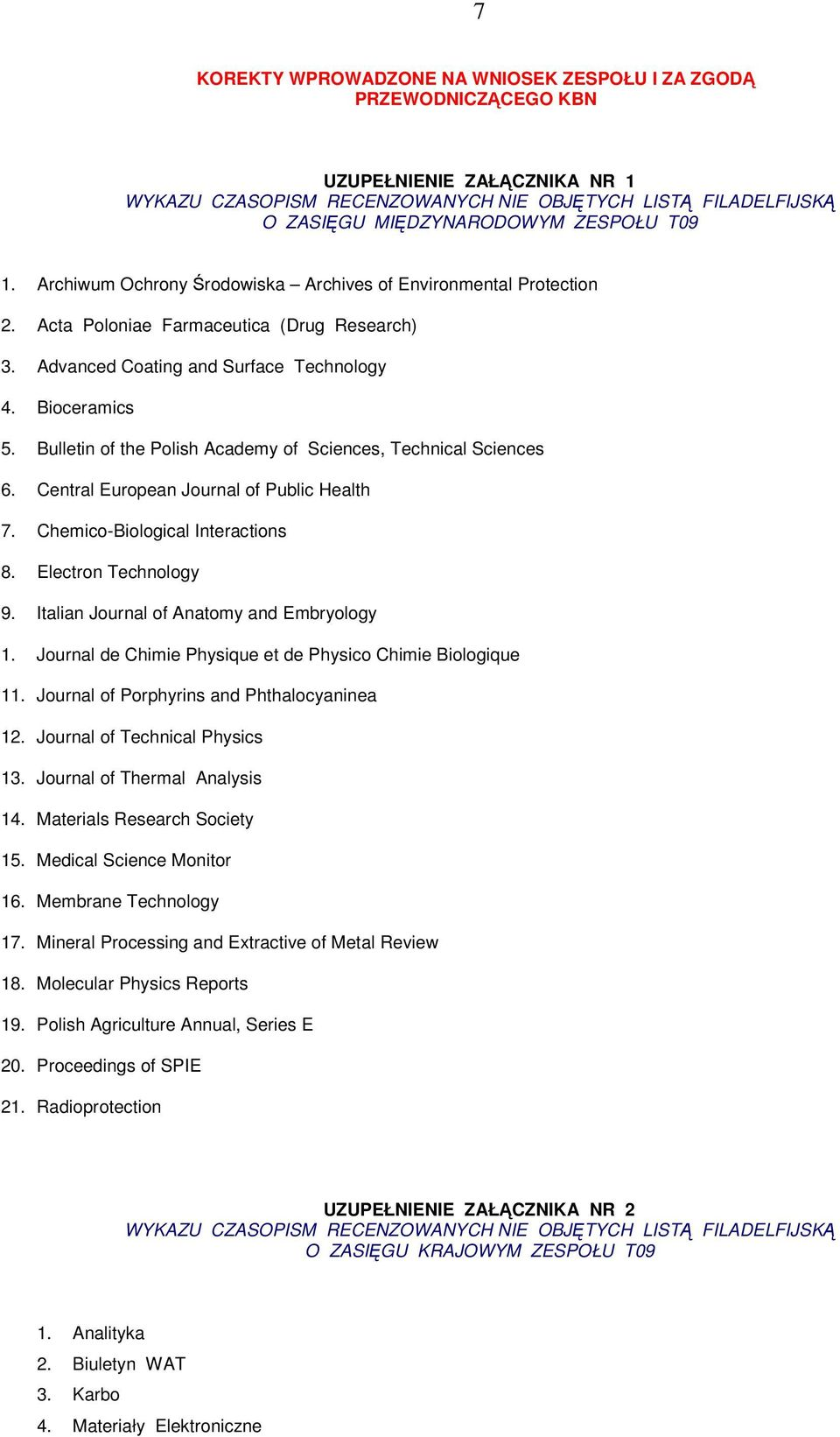 Bulletin of the Polish Academy of Sciences, Technical Sciences 6. Central European Journal of Public Health 7. Chemico-Biological Interactions 8. Electron Technology 9.