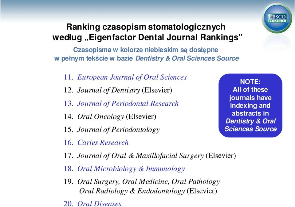 Journal of Periodontology 16. Caries Research 17. Journal of Oral & Maxillofacial Surgery (Elsevier) 18. Oral Microbiology & Immunology 19.