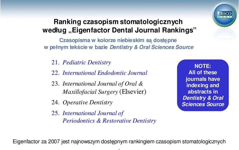 International Journal of Oral & Maxillofacial Surgery (Elsevier) 24. Operative Dentistry 25.