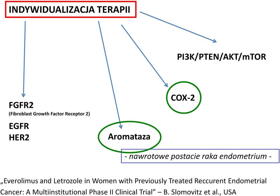 Everolimus and Letrozole in Women with Previously Treated Reccurent