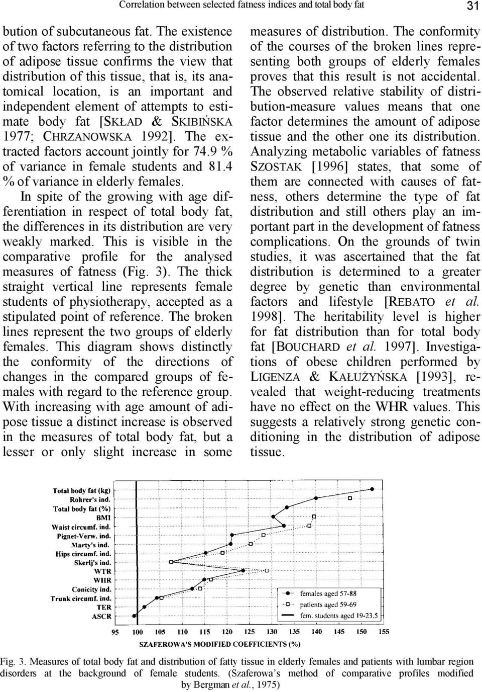element of attempts to estimate body fat [SKŁAD & SKIBIŃSKA 1977; CHRZANOWSKA 1992]. The extracted factors account jointly for 74.9 % of variance in female students and 81.