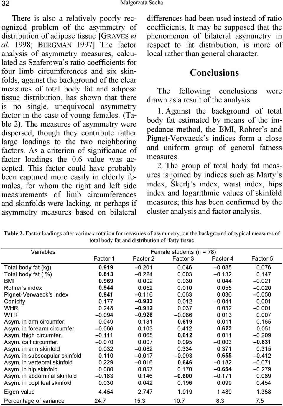 measures of total body fat and adipose tissue distribution, has shown that there is no single, unequivocal asymmetry factor in the case of young females. (Table 2).