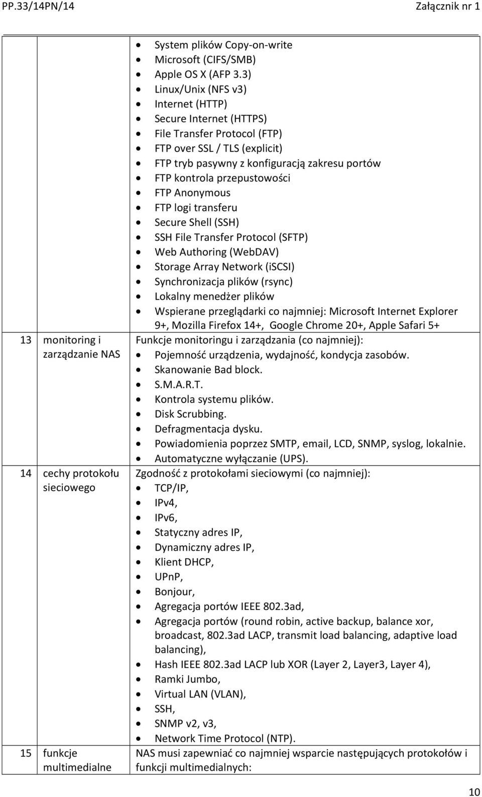 FTP Anonymous FTP logi transferu Secure Shell (SSH) SSH File Transfer Protocol (SFTP) Web Authoring (WebDAV) Storage Array Network (iscsi) Synchronizacja plików (rsync) Lokalny menedżer plików