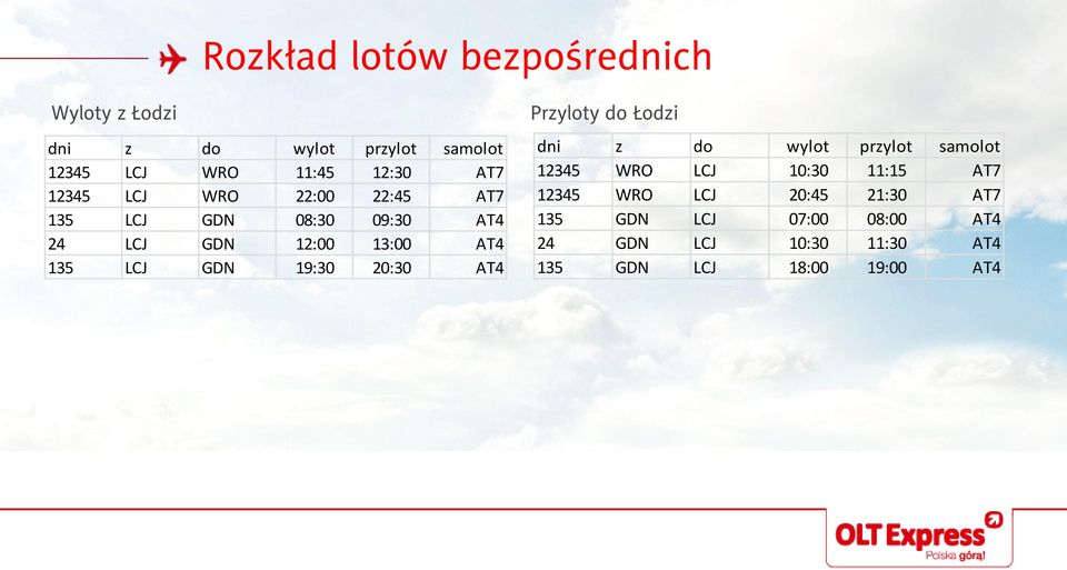 19:30 20:30 AT4 Przyloty do Łodzi 12345 WRO LCJ 10:30 11:15 AT7 12345 WRO LCJ 20:45