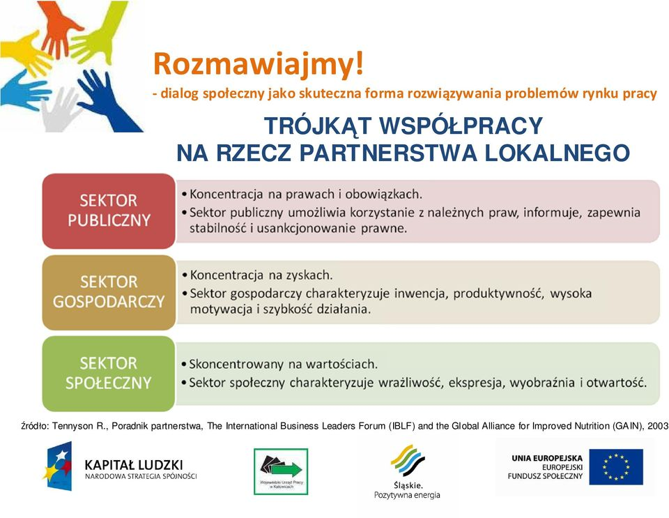 , Poradnik partnerstwa, The International