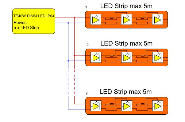 Recommended : Max. per one ED strips application Max. per one ED s application Max. per one Halogen s application TE40- DIMM-ED- IP64 40 (e.g. ED strip 3528/120ED/12V/9,6 length 4 m or 5050/60ED/12V/14,4 length 2,5 m) 30 (e.