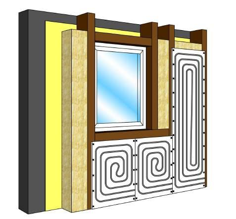 Sander Wall Panel is a group of panels used for the construction of the wall heating/cooling.