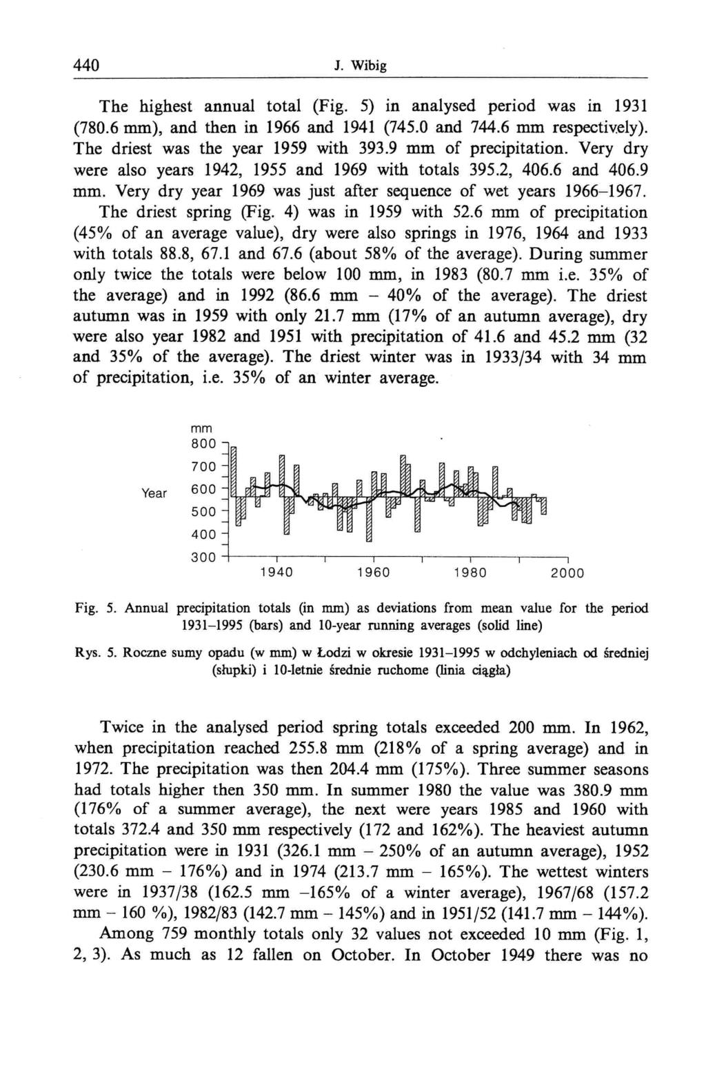 440 J. Wibig The highest annual total (Fig. 5) in analysed period was in 1931 (7.6 ), and then in 1966 and 1941 (745.0 and 744.6 respectiv.ely). The driest was the year 1959 with 393.