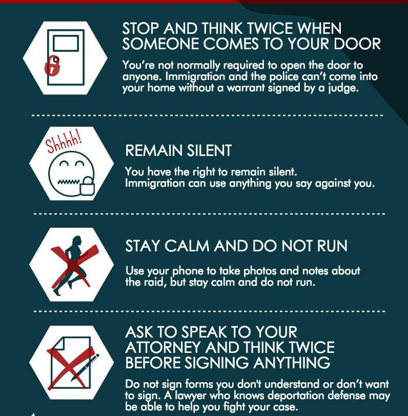 KNOW YOUR RIGHTS: WHAT TO DO IF IMMIGRATION OR THE POLICE COME