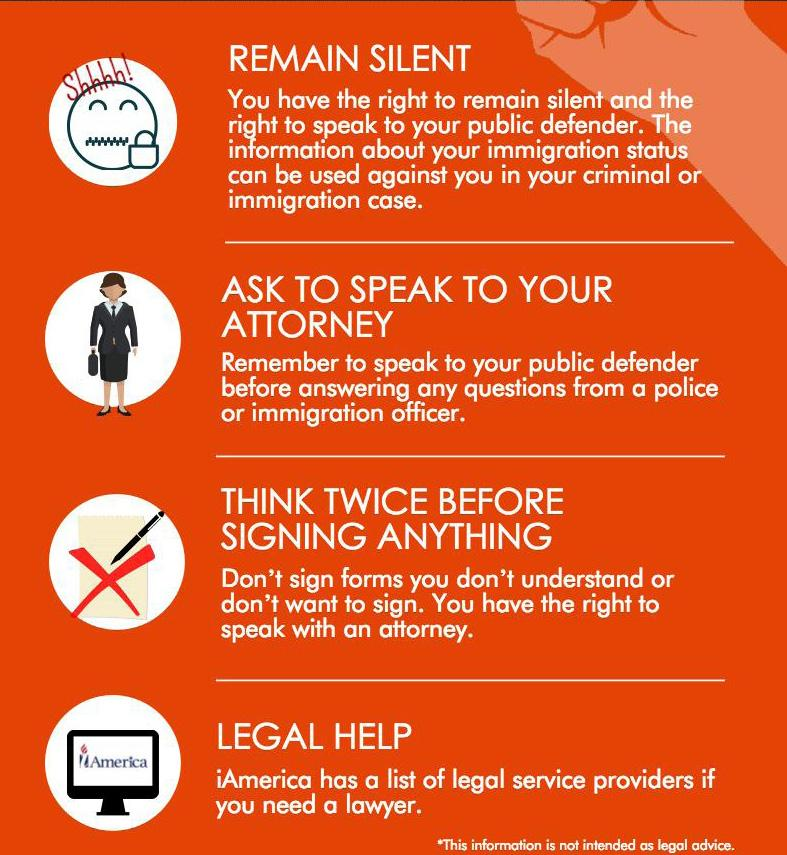 KNOW YOUR RIGHTS: WHAT