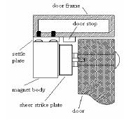 Figure 2: Out-swing door assembly 1. Insert 2 screws into the rectangular holes on the two sides of settle plate, lock the settle plate on the door frame.