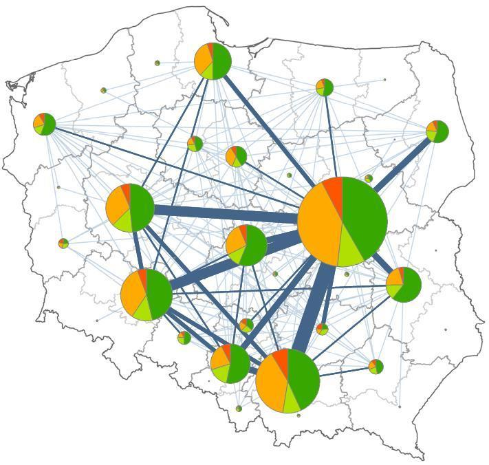 ZAKŁAD ROZWOJU LS concentration of companies and institutions 3.