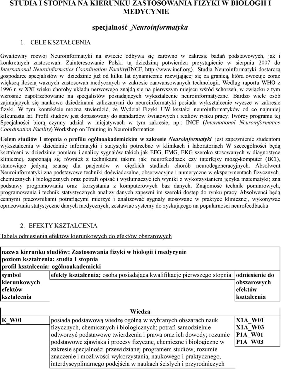 Zainteresowanie Polski tą dziedziną potwierdza przystąpienie w sierpniu 2007 do International Neuroinformatics Coordination Facility(INCF, http://www.incf.org).